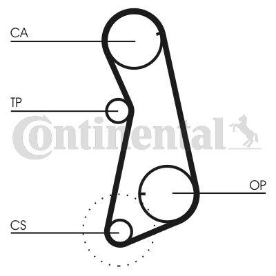 CONTITECH Distributieriem - CT637